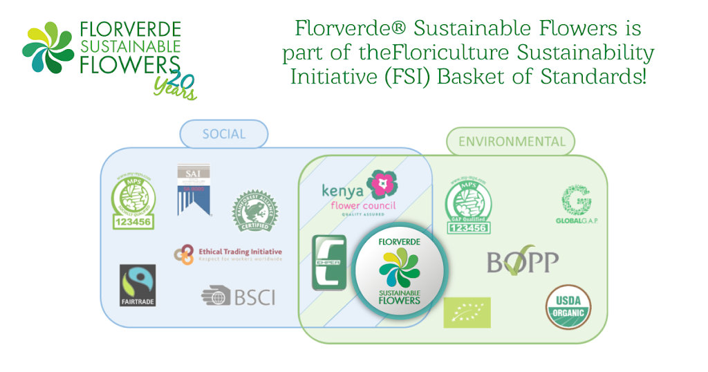 Why is it important for Florverde to be part of the Floriculture Sustainability Initiative basket of standards?